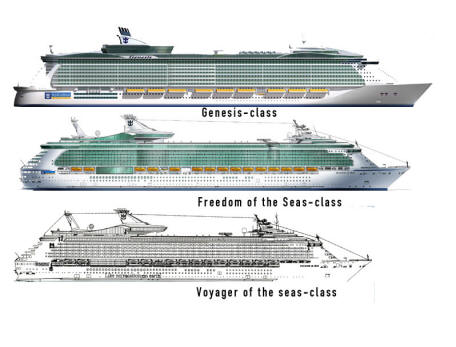 Oasis Of The Seas Size Comparison Galleryhipcom